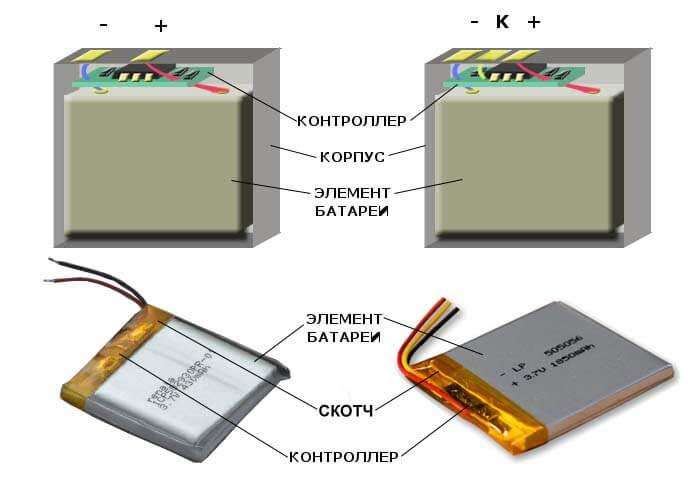 Аккумуляторы для смартфонов схема